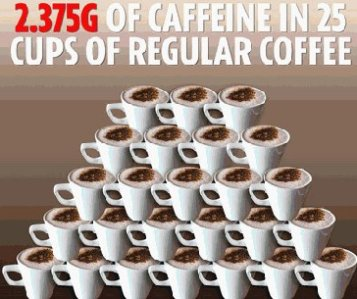 25-cups